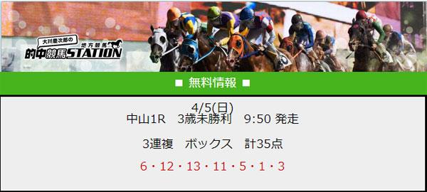 大川慶次郎の地方競馬
