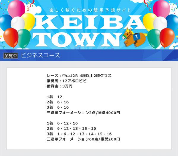 KEIBA TOWN