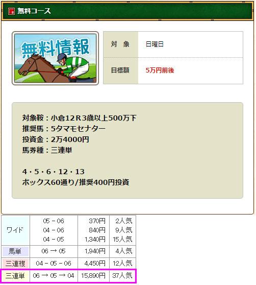 Web競馬