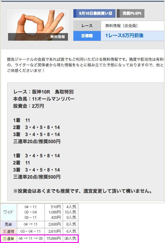 競馬ジャーナル0910無料情報