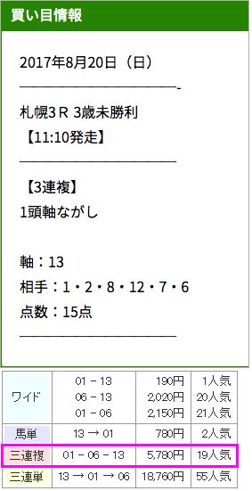 UMAチャンネル8/20的中画像