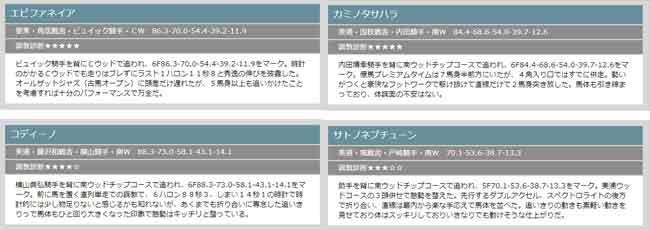 大川慶次郎の弥生賞予想