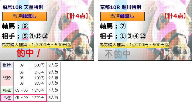 10/18サードステージ無料情報