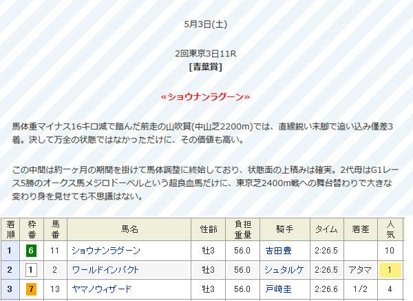 5/3トレセン直送ブレーン無料情報