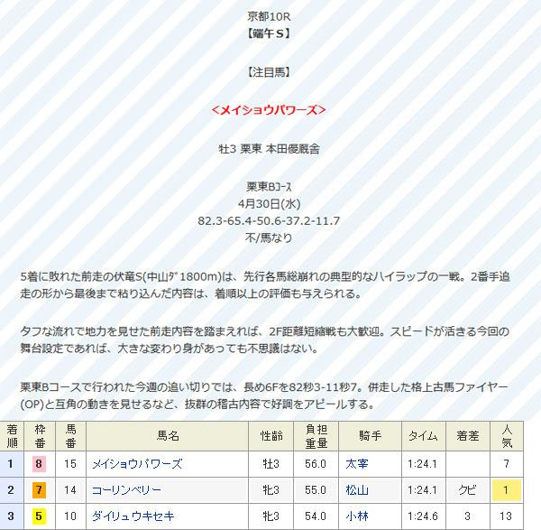 5/4トレセン直送ブレーンの無料情報