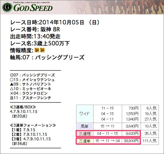 ゴッドスピード10/5無料情報