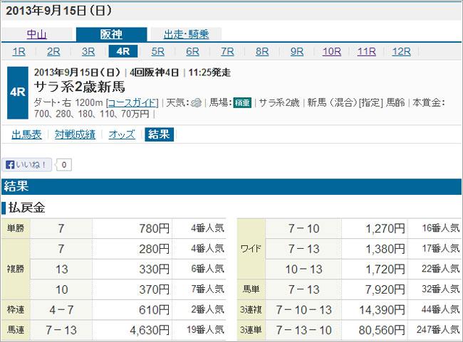 9/14阪神4R結果
