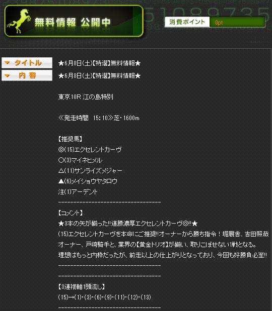 競馬総本舗ミリオンの無料予想6/8