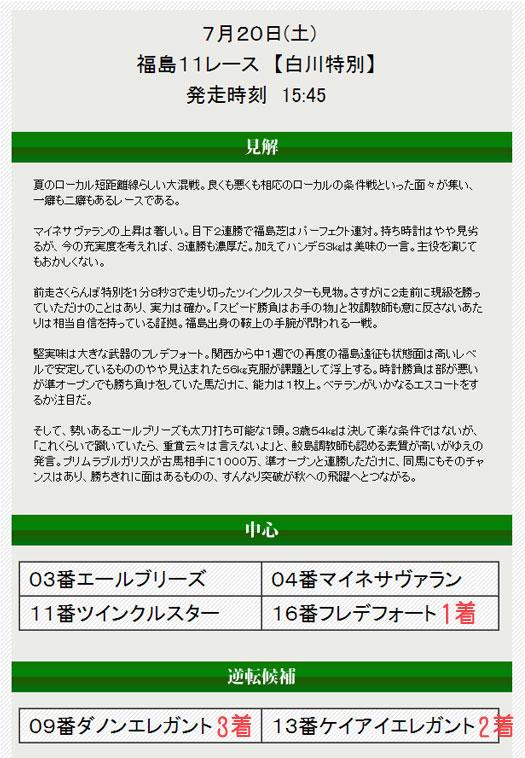 馬券トピックスの無料予想7/20