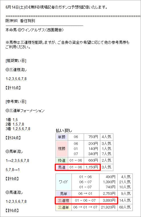 馬券フォーカス無料情報6/14