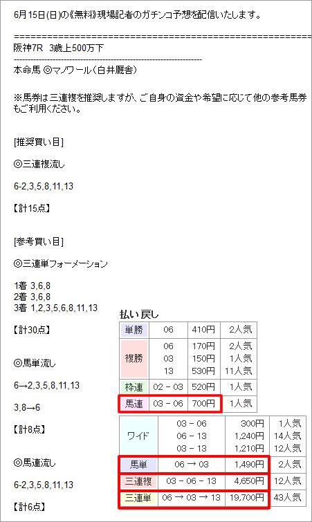 馬券フォーカス無料情報6/15