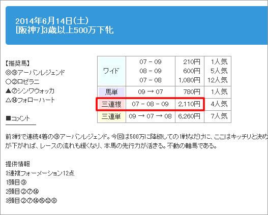 ターフビジョン無料情報6/14